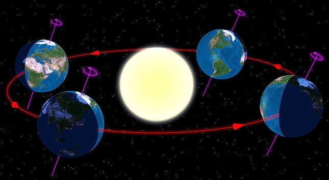 solsticio-de-Invierno-2012
