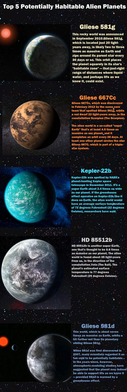 planets-like-Earth-space-habitable