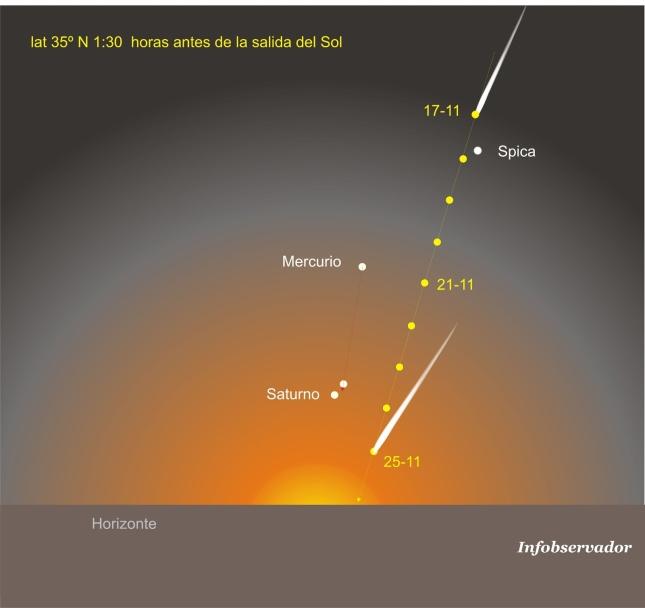 cometa ison noviembre 2013 35 norte