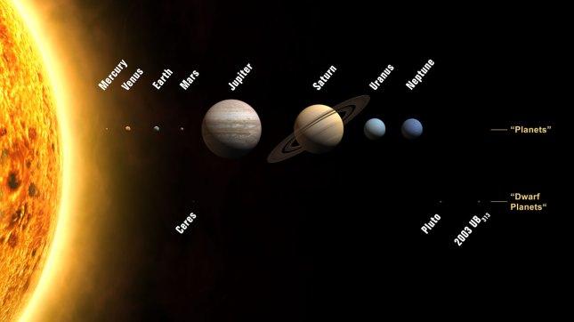 nuevosplanetas