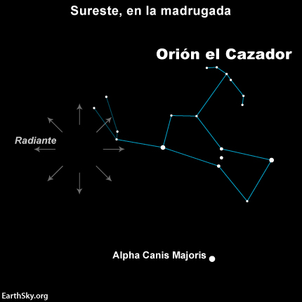 O-2013-october-orionid-radiante-night-sky-chart-spanish
