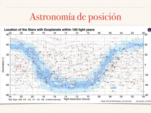 Astronomía-de-posición-fotos.015
