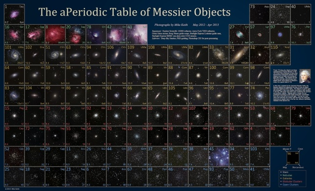 AperiodicMessierObjects_William_Bacon