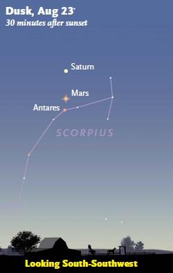 Fuente: Sky & Telescope